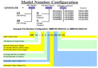 QMM-24-S 5.0@30A   DC/DC   Ein: 18-36 V DC   Aus: 5 V DC   Acute Power (International Coil Inc)