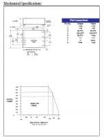 WRF20-48S15 | DC/DC | Ein: 18-75 V DC | Aus: 15 V DC | Acute Power (International Coil Inc)