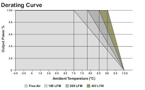 SR1022W | DC/DC | Ein: 16-28 V DC | Aus: 5 V DC | MicroPower Direct