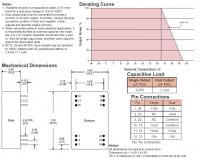 A321ERW | DC/DC | Ein: 18-36 V DC | Aus: 5 V DC | MicroPower Direct