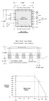 MAC40-48D15 | DC/DC | Ein: 36-75 V DC | Aus: 15 V DC | Acute Power (International Coil Inc)